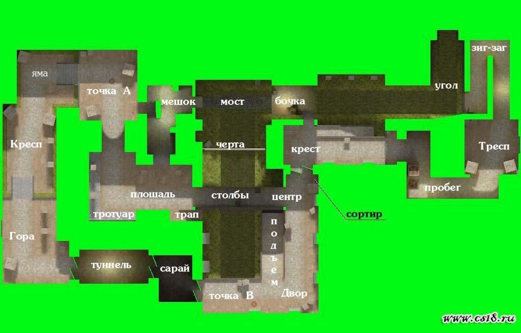 Схема карты de_aztec